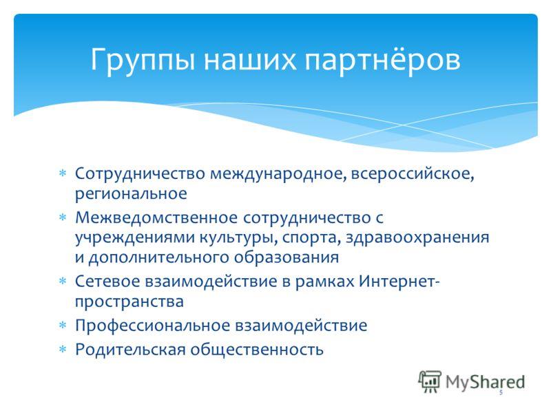 Сотрудничество международное, всероссийское, региональное Межведомственное сотрудничество с учреждениями культуры, спорта, здравоохранения и дополнительного образования Сетевое взаимодействие в рамках Интернет- пространства Профессиональное взаимодей