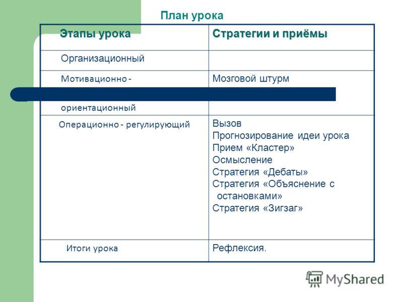 Гдз по русскому языку 3 Класс 2 Часть Фгос Учебник