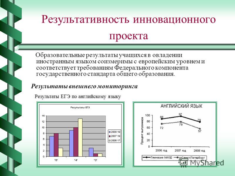 Результативность инновационного проекта Образовательные результаты учащихся в овладении иностранным языком соизмеримы с европейским уровнем и соответствует требованиям Федерального компонента государственного стандарта общего образования. Результаты