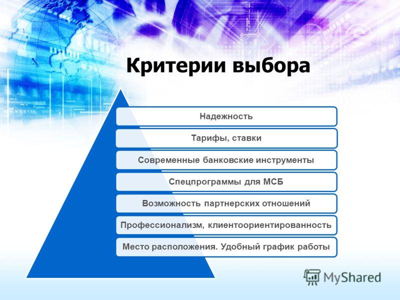 Критерии выбора НадежностьТарифы, ставкиСовременные банковские инструменты Спецпрограммы для МСБ Возможность партнерских отношенийПрофессионализм, клиентоориентированностьМесто расположения. Удобный график работы
