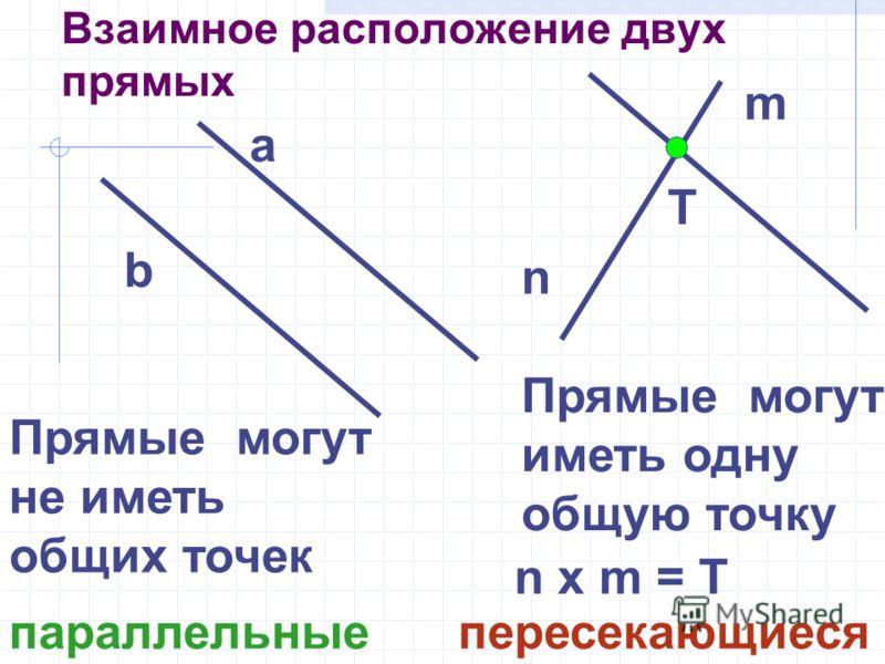 Взаимное расположение двух прямых параллельные Прямые могут не иметь общих точек пересекающиеся Прямые могут иметь одну общую точку а b m n Т n x m = Т