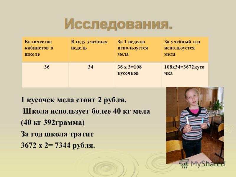 Исследования. 1 кусочек мела стоит 2 рубля. Школа использует более 40 кг мела (40 кг 392грамма) За год школа тратит 3672 х 2= 7344 рубля. Количество кабинетов в школе В году учебных недель За 1 неделю используется мела За учебный год используется мел