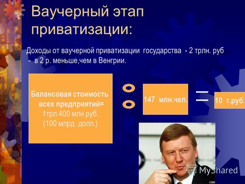 Ваучерный этап приватизации: Балансовая стоимость всех предприятий= 1трл.400 млн руб. (100 млрд долл.) 147 млн.чел. 10 т.руб. Доходы от ваучерной приватизации государства - 2 трлн. руб - в 2 р. меньше,чем в Венгрии.