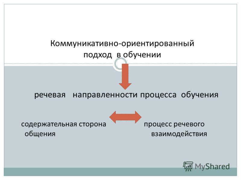 Коммуникативно-ориентированный подход в обучении речевая направленности процесса обучения содержательная сторона процесс речевого общения взаимодействия