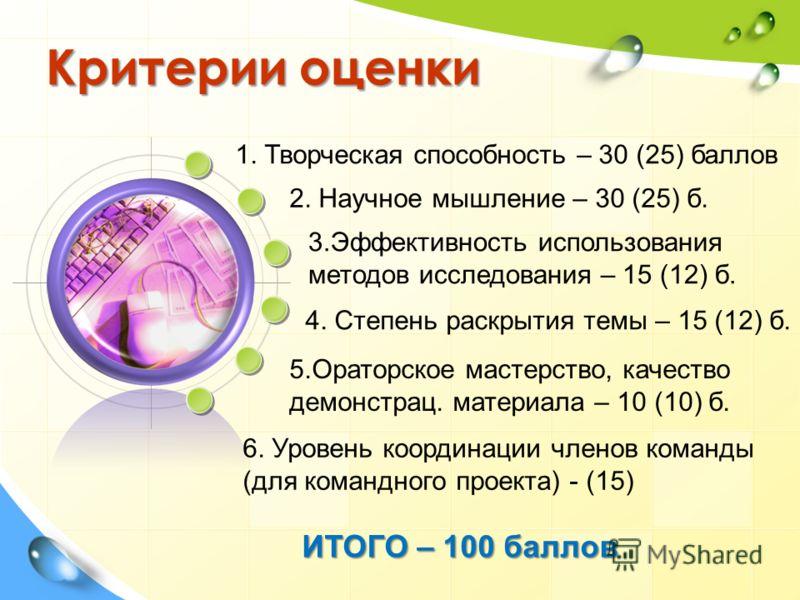 Критерии оценки 1. Творческая способность – 30 (25) баллов 3.Эффективность использования методов исследования – 15 (12) б. 2. Научное мышление – 30 (25) б. 4. Степень раскрытия темы – 15 (12) б. 5.Ораторское мастерство, качество демонстрац. материала