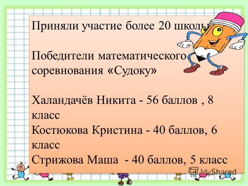 Приняли участие более 20 школьников Победители математического соревнования « Судоку » Халандачёв Никита - 56 баллов, 8 класс Костюкова Кристина - 40 баллов, 6 класс Стрижова Маша - 40 баллов, 5 класс Приняли участие более 20 школьников Победители ма