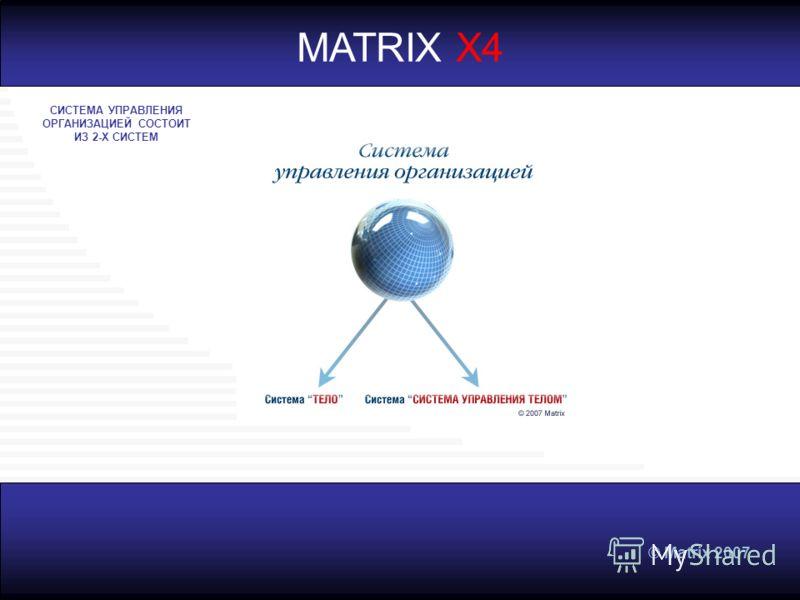 © Matrix 2007 MATRIX X4 СИСТЕМА УПРАВЛЕНИЯ ОРГАНИЗАЦИЕЙ СОСТОИТ ИЗ 2-Х СИСТЕМ