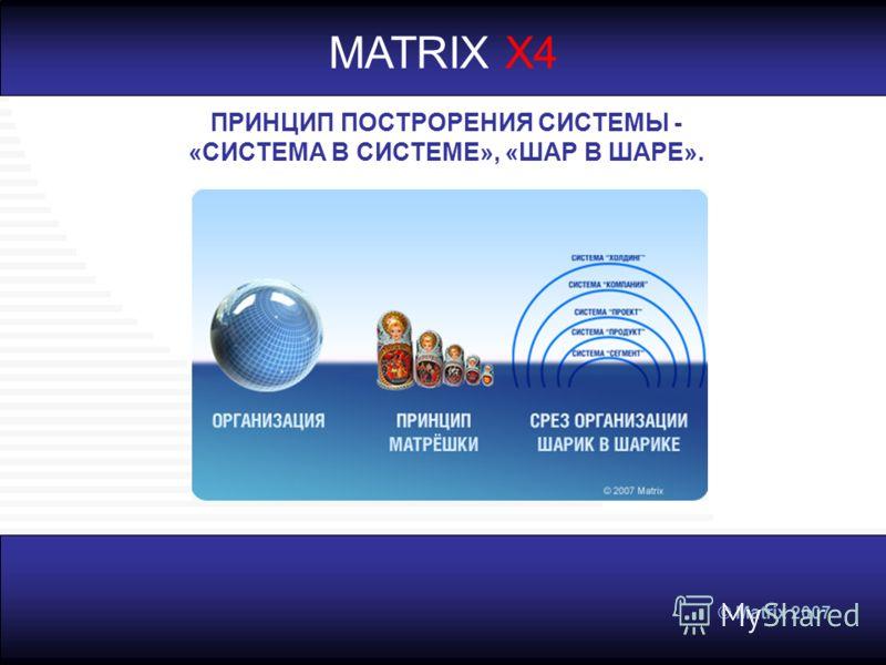 © Matrix 2007 MATRIX X4 ПРИНЦИП ПОСТРОРЕНИЯ СИСТЕМЫ - «СИСТЕМА В СИСТЕМЕ», «ШАР В ШАРЕ».