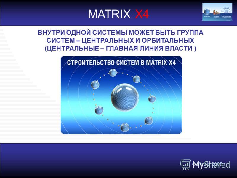 © Matrix 2007 MATRIX X4 ВНУТРИ ОДНОЙ СИСТЕМЫ МОЖЕТ БЫТЬ ГРУППА СИСТЕМ – ЦЕНТРАЛЬНЫХ И ОРБИТАЛЬНЫХ (ЦЕНТРАЛЬНЫЕ – ГЛАВНАЯ ЛИНИЯ ВЛАСТИ )