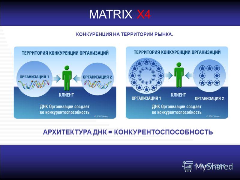 © Matrix 2007 MATRIX X4 КОНКУРЕНЦИЯ НА ТЕРРИТОРИИ РЫНКА. АРХИТЕКТУРА ДНК = КОНКУРЕНТОСПОСОБНОСТЬ
