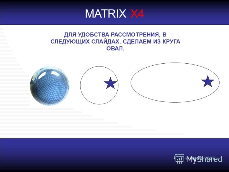 © Matrix 2007 MATRIX X4 ДЛЯ УДОБСТВА РАССМОТРЕНИЯ, В СЛЕДУЮЩИХ СЛАЙДАХ, СДЕЛАЕМ ИЗ КРУГА ОВАЛ.