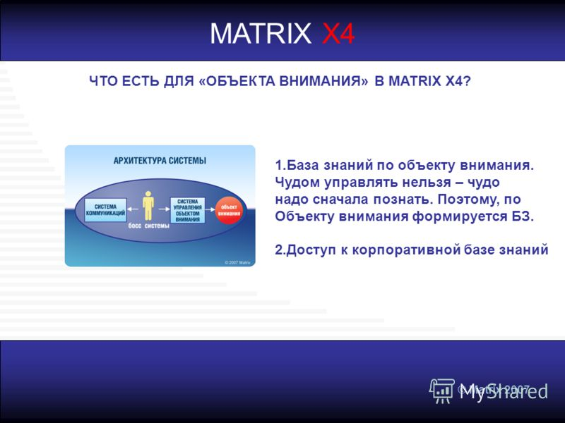 © Matrix 2007 MATRIX X4 ЧТО ЕСТЬ ДЛЯ «ОБЪЕКТА ВНИМАНИЯ» В MATRIX X4? 1.База знаний по объекту внимания. Чудом управлять нельзя – чудо надо сначала познать. Поэтому, по Объекту внимания формируется БЗ. 2.Доступ к корпоративной базе знаний