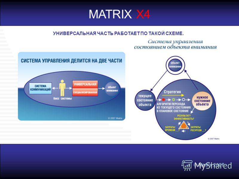 © Matrix 2007 MATRIX X4 УНИВЕРСАЛЬНАЯ ЧАСТЬ РАБОТАЕТ ПО ТАКОЙ СХЕМЕ.