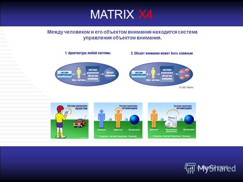 © Matrix 2007 MATRIX X4 Между человеком и его объектом внимания находится система управления объектом внимания.