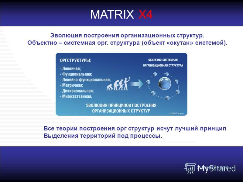 © Matrix 2007 MATRIX X4 Эволюция построения организационных структур. Объектно – системная орг. структура (объект «окутан» системой). Все теории построения орг структур исчут лучший принцип Выделения территорий под процессы.