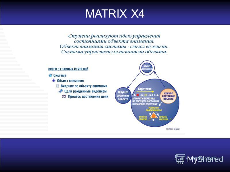 © Matrix 2007 MATRIX X4