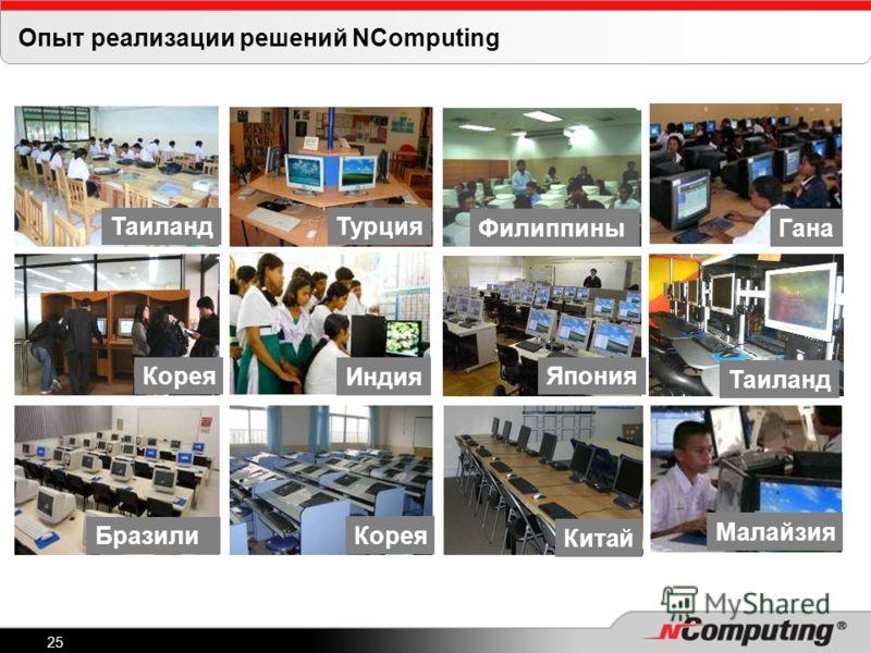 25 Опыт реализации решений NComputing ТаиландТурция Филиппины Корея Индия Япония Бразили я Корея Китай Гана Таиланд Малайзия