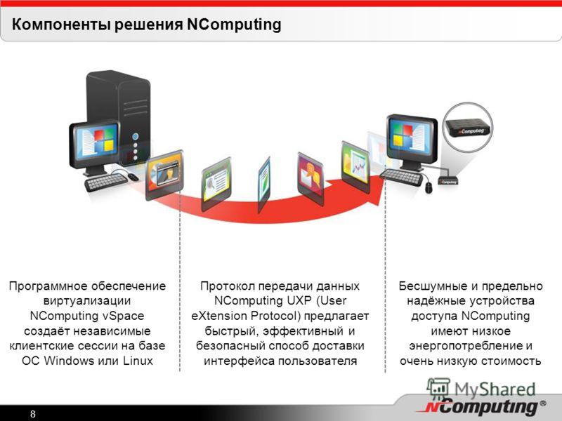 8 Компоненты решения NComputing Программное обеспечение виртуализации NComputing vSpace создаёт независимые клиентские сессии на базе ОС Windows или Linux Протокол передачи данных NComputing UXP (User eXtension Protocol) предлагает быстрый, эффективн