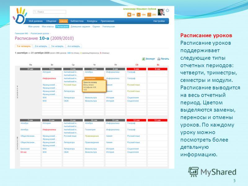 Расписание уроков Расписание уроков поддерживает следующие типы отчетных периодов: четверти, триместры, семестры и модули. Расписание выводится на весь отчетный период. Цветом выделяются замены, переносы и отмены уроков. По каждому уроку можно посмот