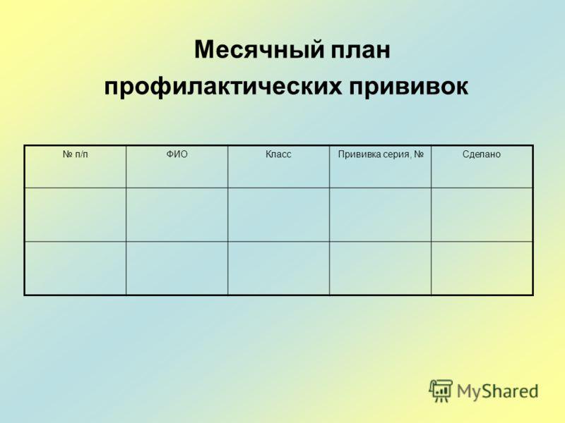 Месячный план профилактических прививок п/пФИОКлассПрививка серия, Сделано