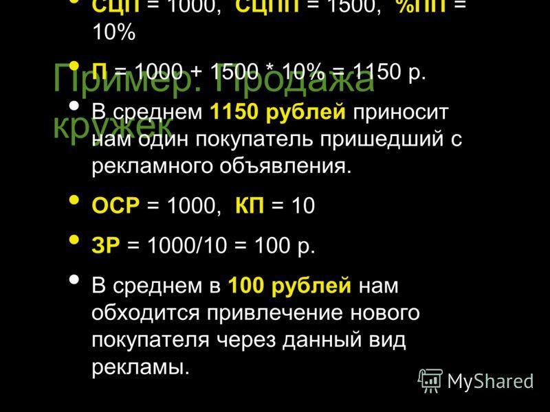 Пример. Продажа кружек СЦП = 1000, СЦПП = 1500, %ПП = 10% П = 1000 + 1500 * 10% = 1150 р. В среднем 1150 рублей приносит нам один покупатель пришедший с рекламного объявления. ОСР = 1000, КП = 10 ЗР = 1000/10 = 100 р. В среднем в 100 рублей нам обход