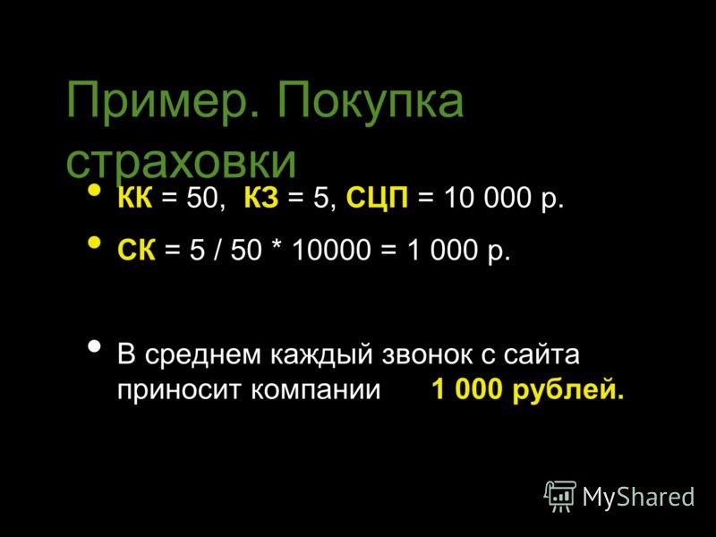 Пример. Покупка страховки КК = 50, КЗ = 5, СЦП = 10 000 р. СК = 5 / 50 * 10000 = 1 000 р. В среднем каждый звонок с сайта приносит компании 1 000 рублей.