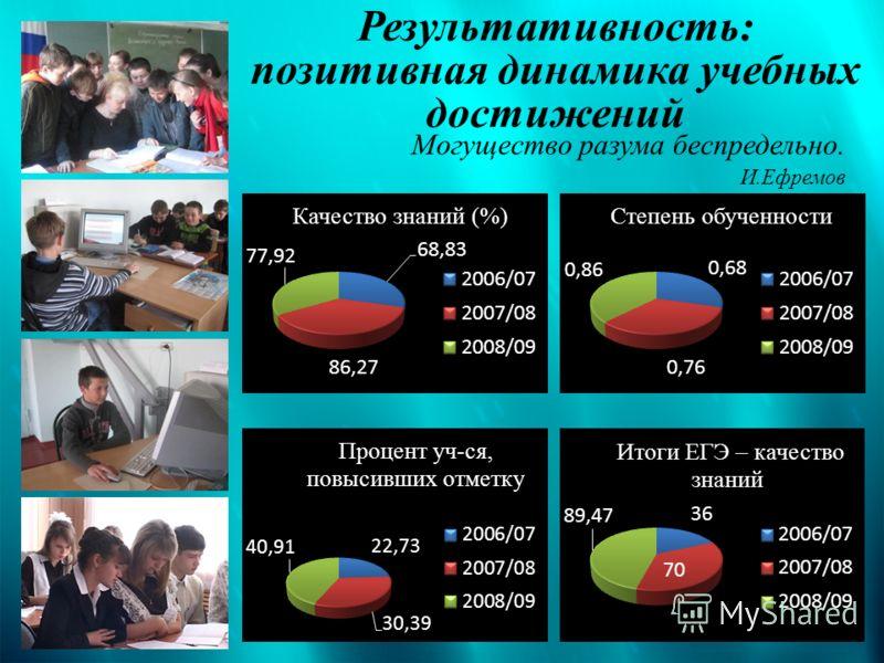 Результативность: позитивная динамика учебных достижений Могущество разума беспредельно. И.Ефремов