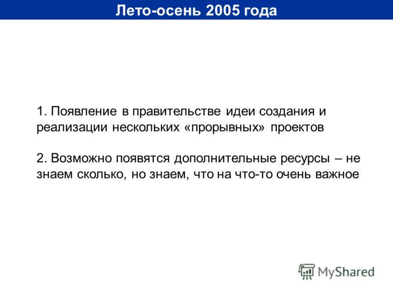 Лето-осень 2005 года 1. Появление в правительстве идеи создания и реализации нескольких «прорывных» проектов 2. Возможно появятся дополнительные ресурсы – не знаем сколько, но знаем, что на что-то очень важное