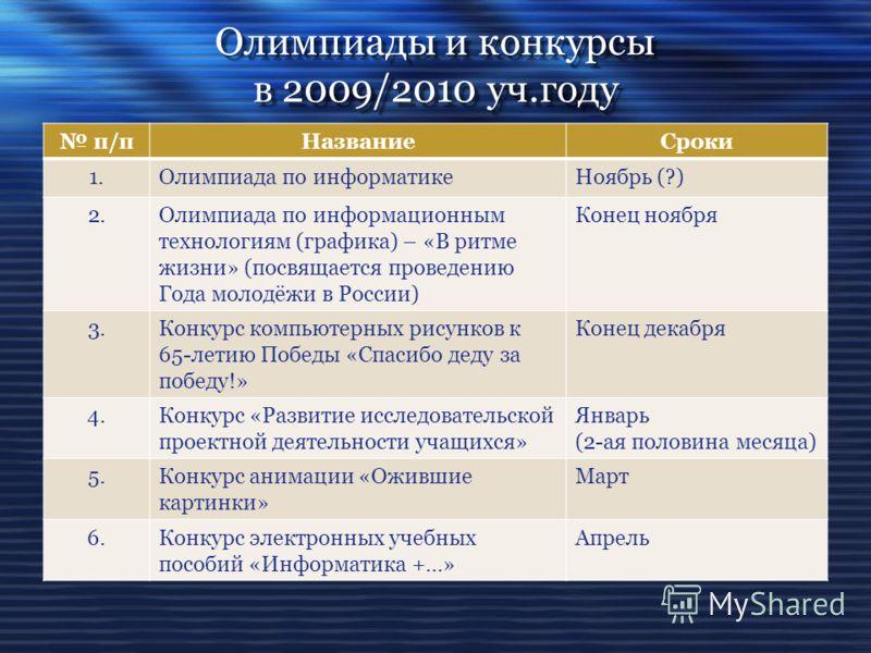 Олимпиады и конкурсы в 2009/2010 уч.году п/пНазваниеСроки 1.Олимпиада по информатикеНоябрь (?) 2.Олимпиада по информационным технологиям (графика) – «В ритме жизни» (посвящается проведению Года молодёжи в России) Конец ноября 3.Конкурс компьютерных р