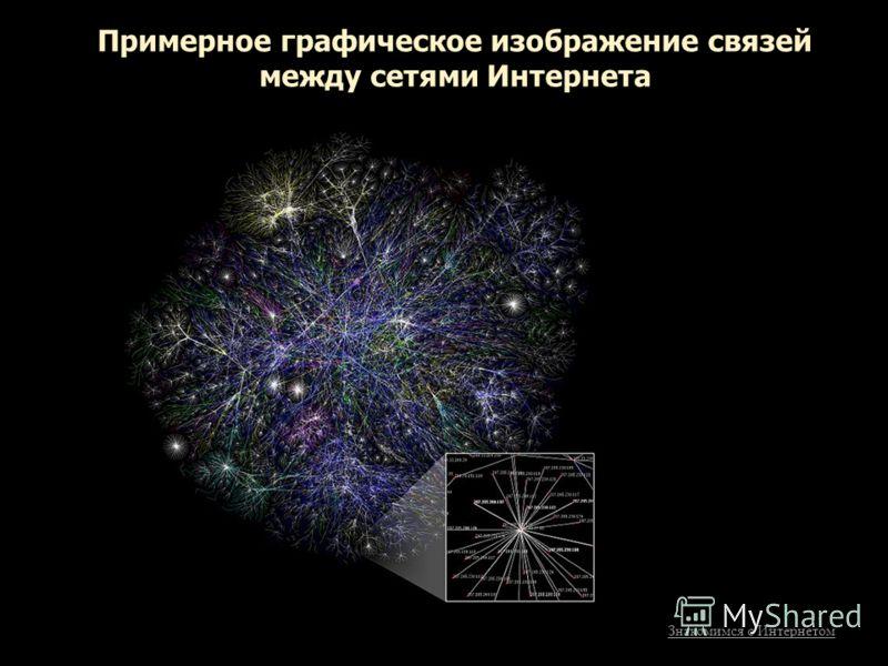 Примерное графическое изображение связей между сетями Интернета Интернет давно стал незаменимой частью нашей жизни. Он помогает нам общаться с друзьями по всему миру и быть в курсе последних новостей. Не нужно никаких специальных знаний, чтобы работа