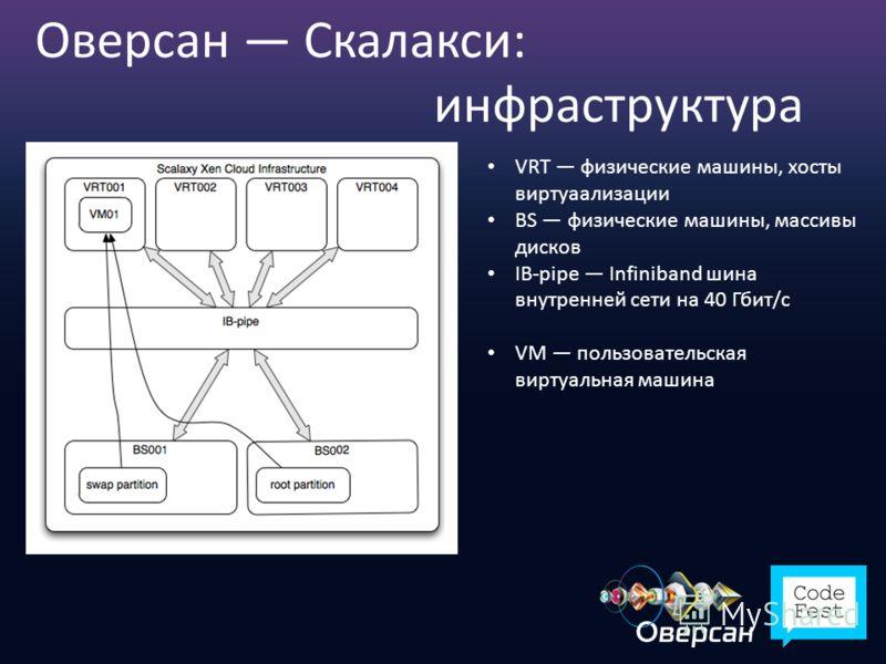 Оверсан Скалакси: инфраструктура VRT физические машины, хосты виртуаализации BS физические машины, массивы дисков IB-pipe Infiniband шина внутренней сети на 40 Гбит/с VM пользовательская виртуальная машина