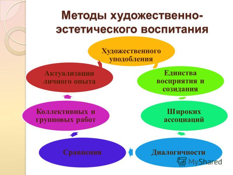 Схема художественного текста