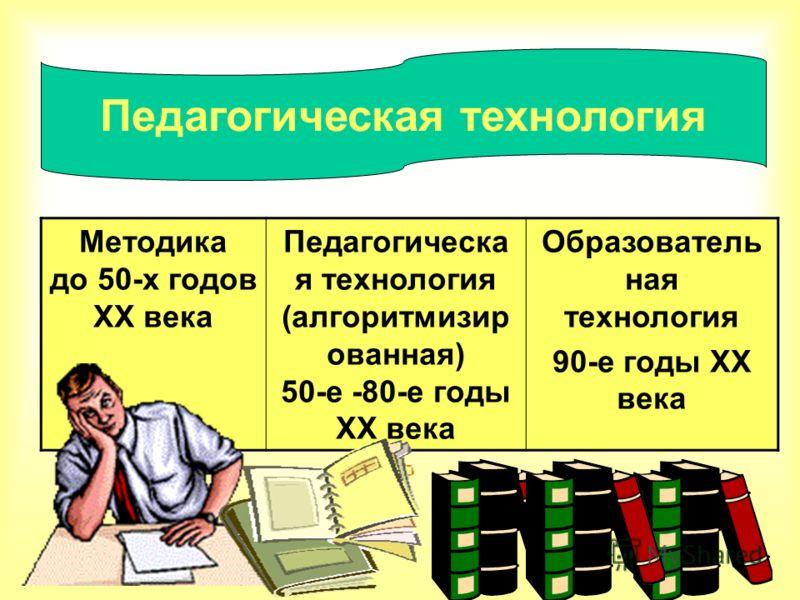 Педагогическая технология Методика до 50-х годов ХХ века Педагогическа я технология (алгоритмизир ованная) 50-е -80-е годы ХХ века Образователь ная технология 90-е годы ХХ века