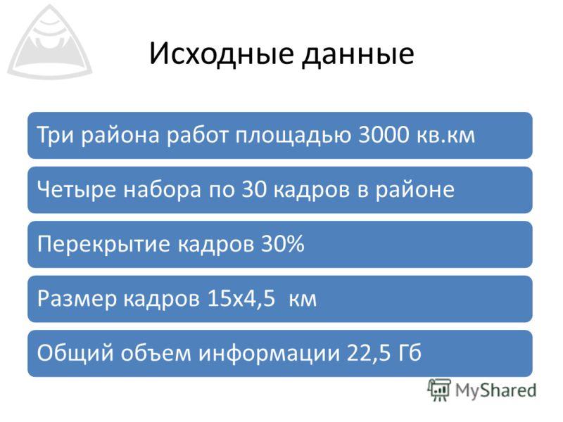 Исходные данные Три района работ площадью 3000 кв.кмЧетыре набора по 30 кадров в районеПерекрытие кадров 30%Размер кадров 15х4,5 кмОбщий объем информации 22,5 Гб