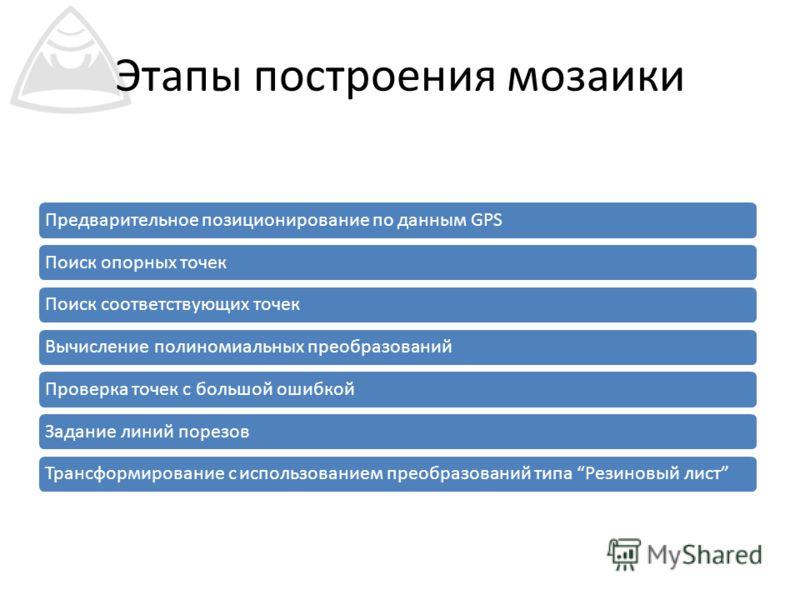 Этапы построения мозаики Предварительное позиционирование по данным GPSПоиск опорных точекПоиск соответствующих точекВычисление полиномиальных преобразованийПроверка точек с большой ошибкойЗадание линий порезовТрансформирование с использованием преоб
