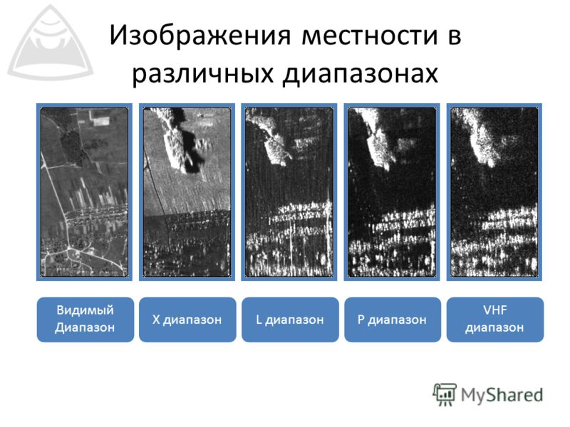 P диапазонX диапазон VHF диапазон Видимый Диапазон L диапазон Изображения местности в различных диапазонах