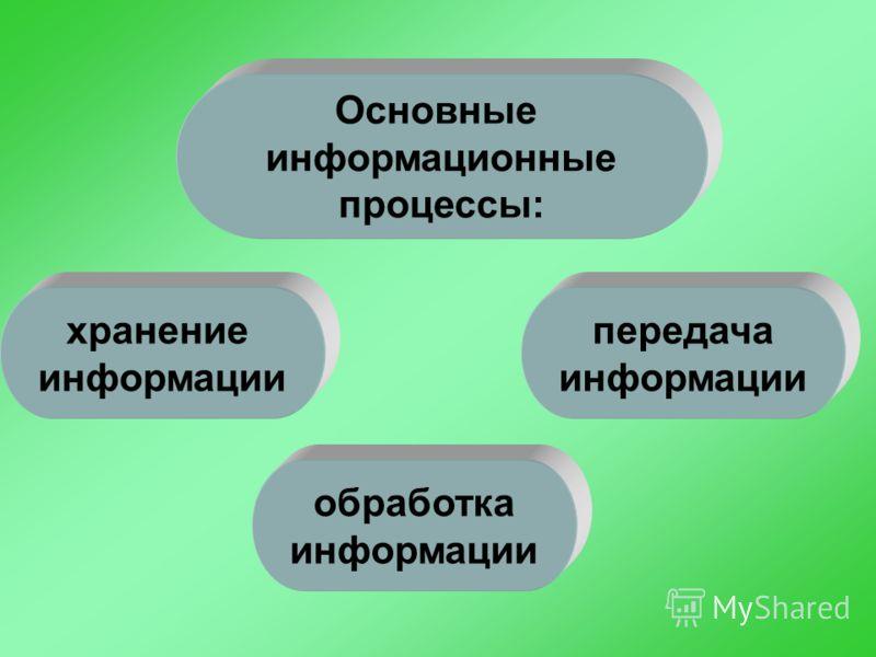 Основные информационные процессы: хранение информации передача информации обработка информации