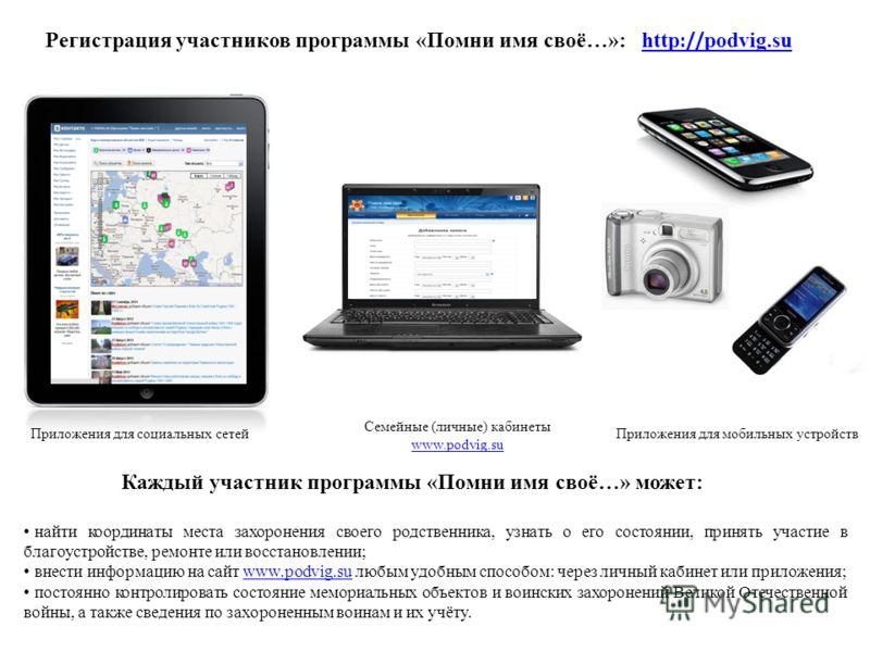 Семейные (личные) кабинеты www.podvig.su www.podvig.su Приложения для социальных сетейПриложения для мобильных устройств Каждый участник программы «Помни имя своё…» может: найти координаты места захоронения своего родственника, узнать о его состоянии
