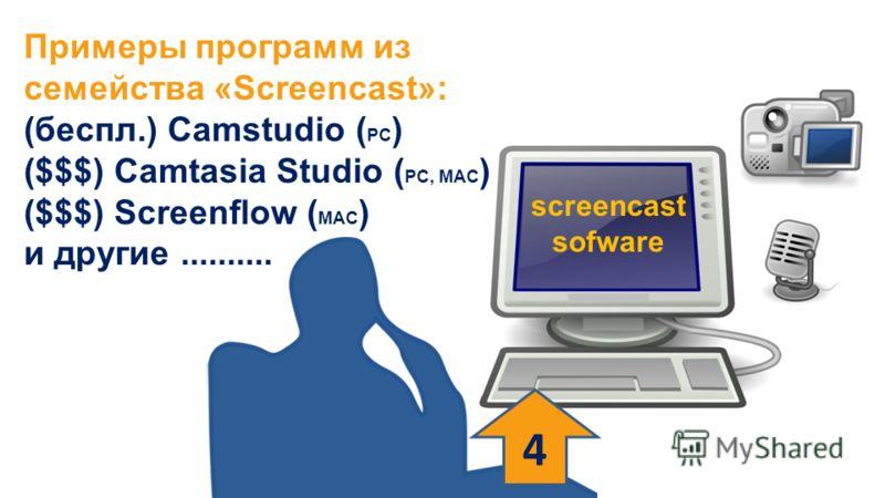 screencast sofware Примеры программ из семейства «Screencast»: (беспл.) Camstudio ( PC ) ($$$) Camtasia Studio ( PC, MAC ) ($$$) Screenflow ( MAC ) и другие.......... 4