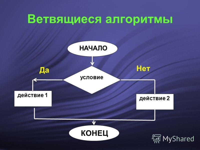 условие действие 1 действие 2 НАЧАЛО КОНЕЦ Да Нет Ветвящиеся алгоритмы