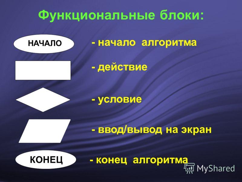 Функциональные блоки: - начало алгоритма - условие - действие НАЧАЛО КОНЕЦ - конец алгоритма - ввод/вывод на экран