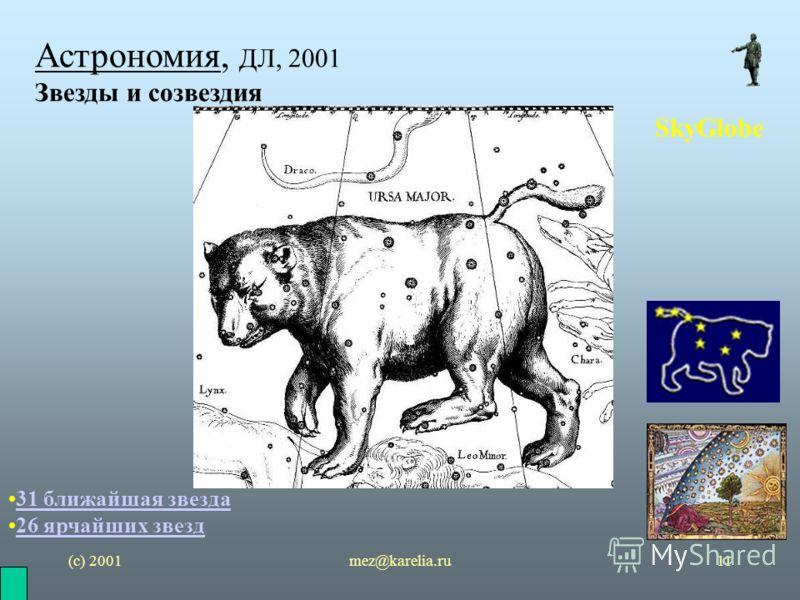 (с) 2001mez@karelia.ru11 Астрономия, ДЛ, 2001 Звезды и созвездия SkyGlobe 31 ближайшая звезда 26 ярчайших звезд