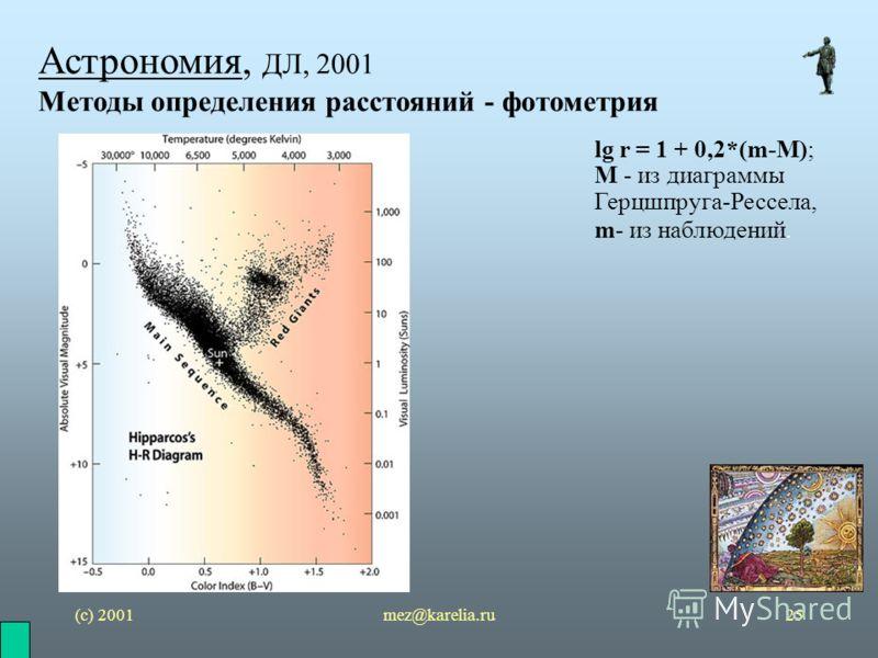(с) 2001mez@karelia.ru25 Астрономия, ДЛ, 2001 Методы определения расстояний - фотометрия lg r = 1 + 0,2*(m-M); M - из диаграммы Герцшпруга-Рессела, m- из наблюдений.