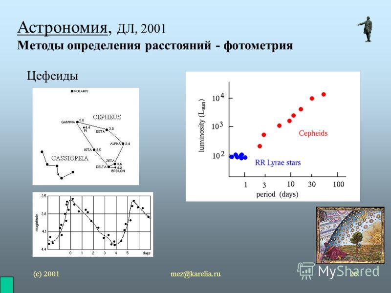 (с) 2001mez@karelia.ru26 Астрономия, ДЛ, 2001 Методы определения расстояний - фотометрия Цефеиды