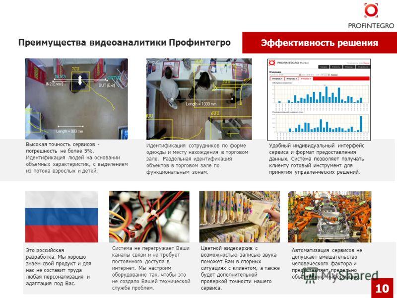 Эффективность решения Преимущества видеоаналитики Профинтегро 10 Это российская разработка. Мы хорошо знаем свой продукт и для нас не составит труда любая персонализация и адаптация под Вас. Система не перегружает Ваши каналы связи и не требует посто