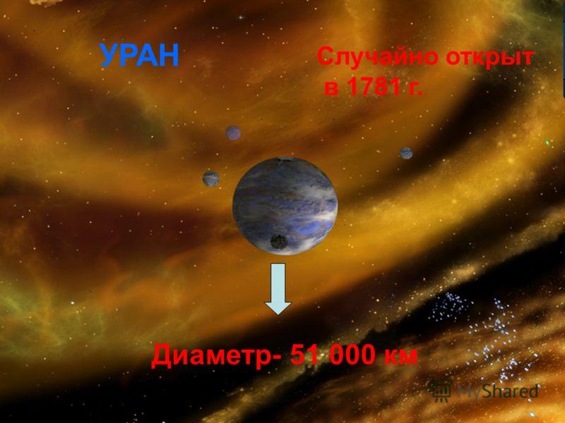УРАН Диаметр- 51 000 км Случайно открыт в 1781 г.