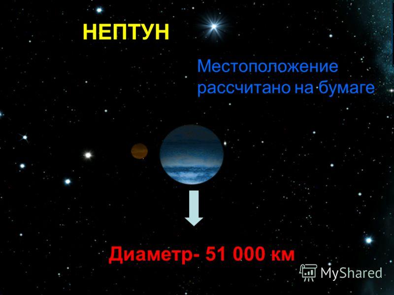 НЕПТУН Диаметр- 51 000 км Местоположение рассчитано на бумаге