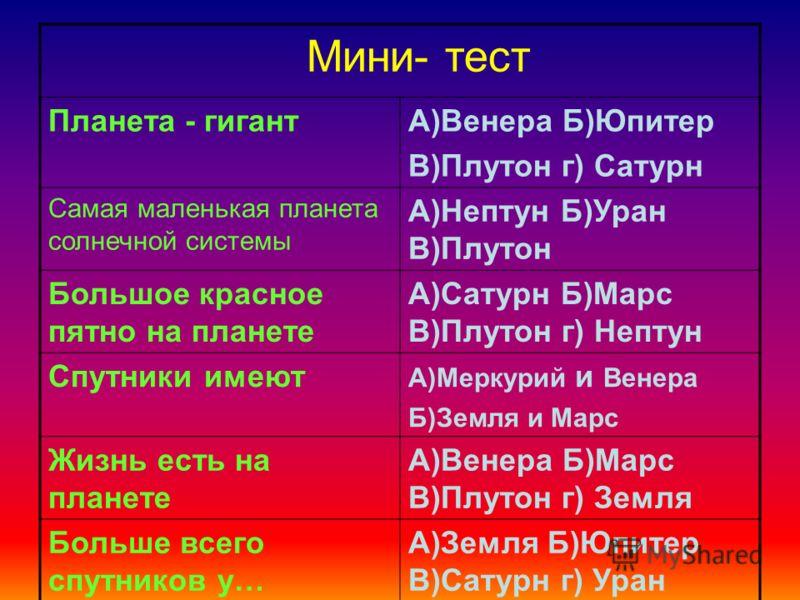 Мини- тест Планета - гигантА)Венера Б)Юпитер В)Плутон г) Сатурн Самая маленькая планета солнечной системы А)Нептун Б)Уран В)Плутон Большое красное пятно на планете А)Сатурн Б)Марс В)Плутон г) Нептун Спутники имеют А)Меркурий и Венера Б)Земля и Марс Ж