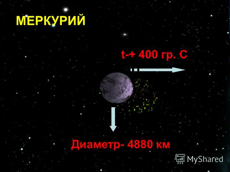 МЕРКУРИЙ t-+ 400 гр. С Диаметр- 4880 км