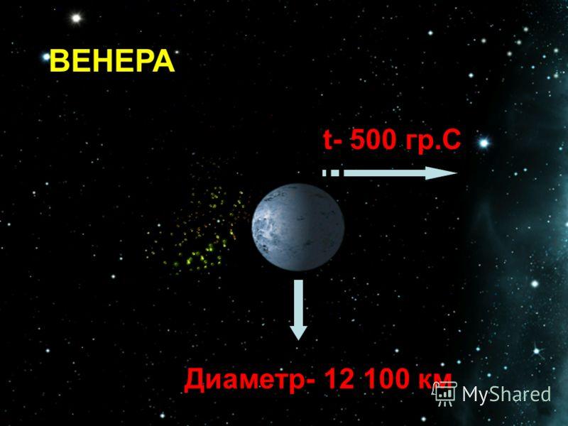 ВЕНЕРА t- 500 гр.С Диаметр- 12 100 км